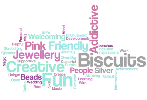 This word cloud was meda from comments about London Jewellery School after our move to the new studios
