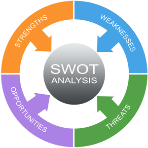 swot-analysis-london-jewellery-school-blog-marketing-planning