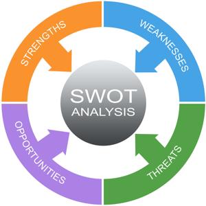 swot-analysis-london-jewellery-school-blog-marketing-planning